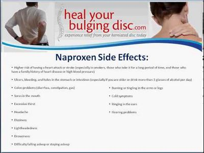 The Dangers of Naproxen